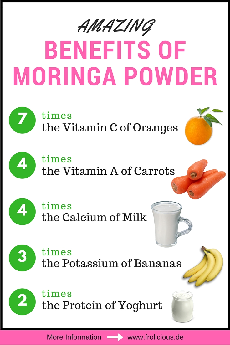 Benefits of Moringa Powder - Moringa Pulver Rezept