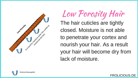 Care for porosity hair