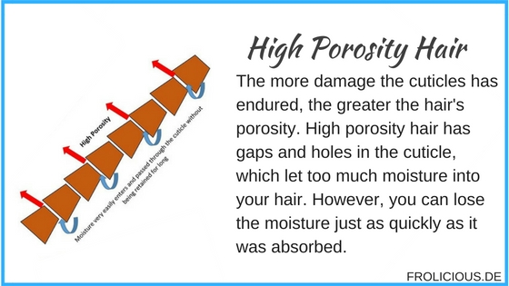 Care for high porosity hair